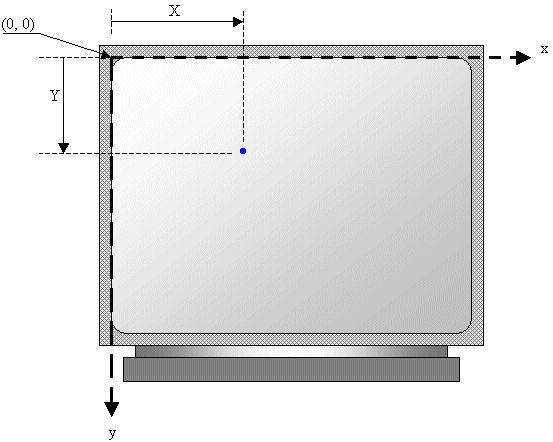 Illustration of Window Origin